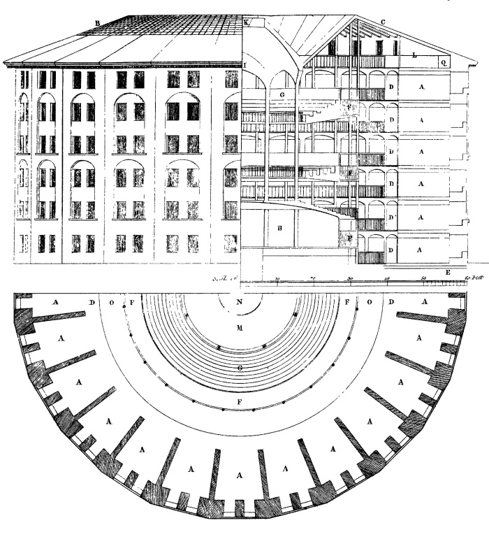 The Panopticon is a type of institutional building designed by English philosopher and social theorist Jeremy Bentham in the late 18th century. The concept of the design is to allow a single watchman to observe (-opticon) all (pan-) inmates of an institution without them being able to tell whether they are being watched or not. - Wikipedia